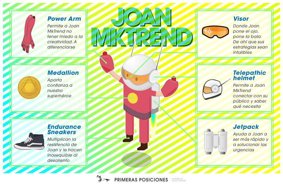 21_joan_mktrend