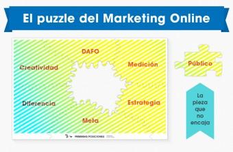 puzzle marketing